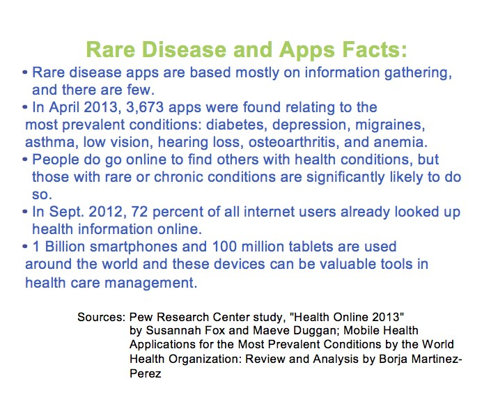 Raredisease apps box final copy