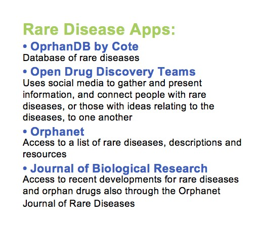 Raredisease apps2 final