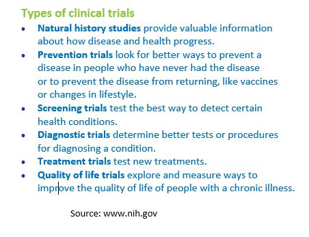 Types of clinical trials3